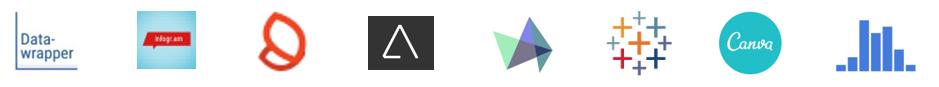 diy-viz-tools